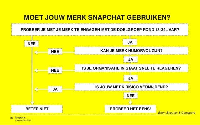 Snapchat Presentatie Saskia Wijsman Smc050