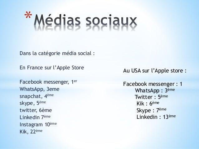 *  Dans la catégorie média social :  En France sur l'Apple Store  Facebook messenger, 1er  WhatsApp, 3eme  snapchat, 4ème ...