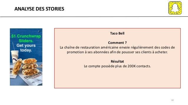ANALYSE DES STORIES 10 Taco Bell Comment ? La chaîne de restauration américaine envoie régulièrement des codes de promotio...