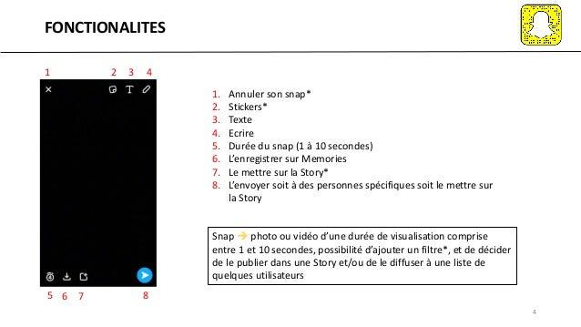 FONCTIONALITES 1. Annuler son snap* 2. Stickers* 3. Texte 4. Ecrire 5. Durée du snap (1 à 10 secondes) 6. L'enregistrer su...