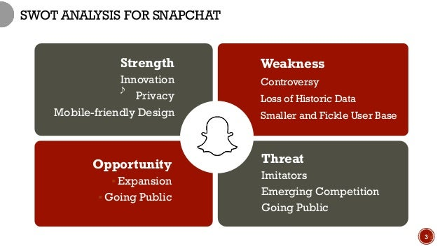swot analysis snapchat Automated snapchat and instagram stories analytics and metrics with scheduled snapchat and instagram stories publishing from your browser.