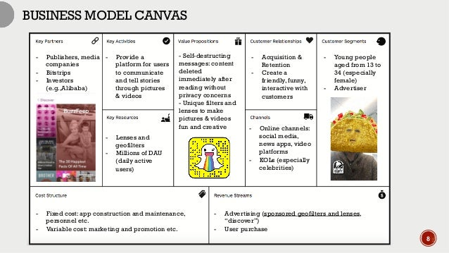 swot analysis snapchat Snapchat will be the next billion user social platform if it can overcome the key issues outlined in this analysis while continuing to leverage its unique strengths chris travers' analysis a swot analysis is an effective way to summarize complex dynamics within a company by identifying its key strengths, weaknesses, opportunities, and threats.