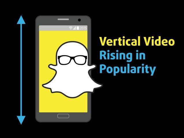 Snapchat Visual Marketing Strategy Slide 16