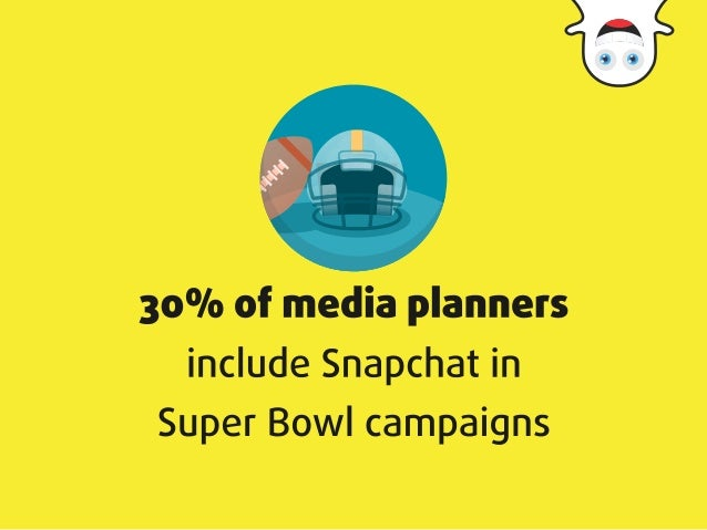 U       30°/ o of media planners include Snapchat in Super Bowl campaigns