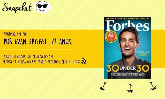 Snapchat 4 U
