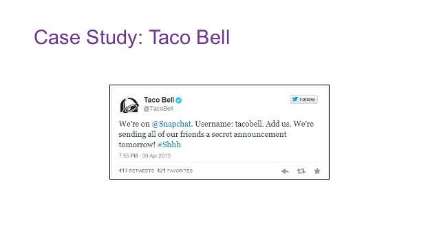 Inside Taco Bell's Innovation Lab