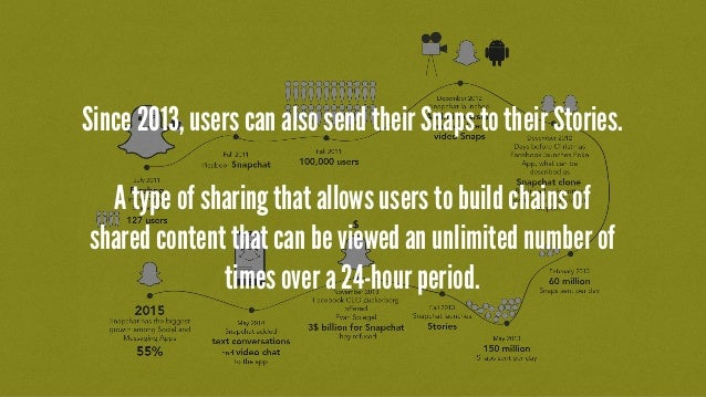 Since 2013, users can also send their Snaps to their Stories. A type of sharing that allows users to build chains of share...