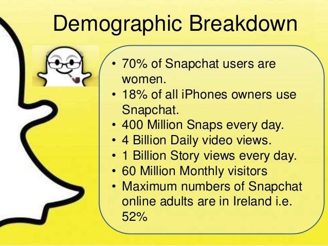 Good snapchat users