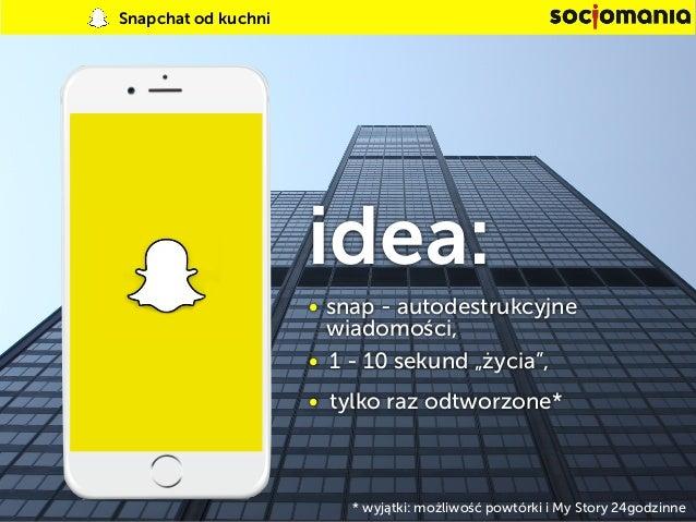 Jak działa Snapchat Slide 3