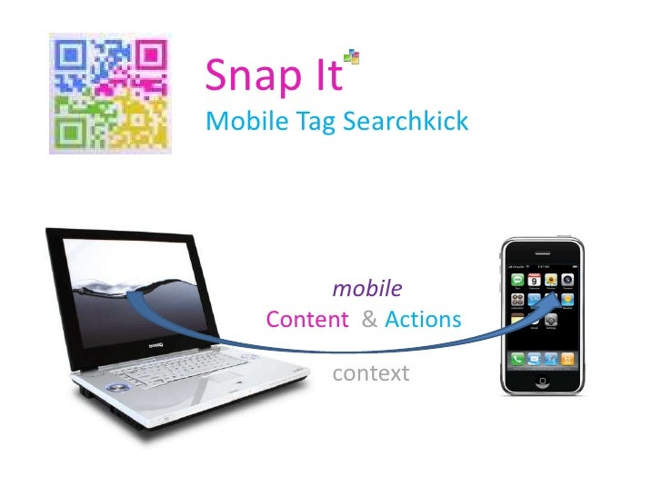 Snap It<br />Mobile Tag Searchkick<br />mobile<br />Content&Actions<br />context<br />