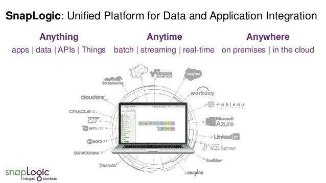 SnapLogic Live: NetSuite Integration Slide 2