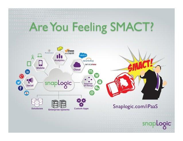 Are You Feeling SMACT?  Snaplogic.com/iPaaS