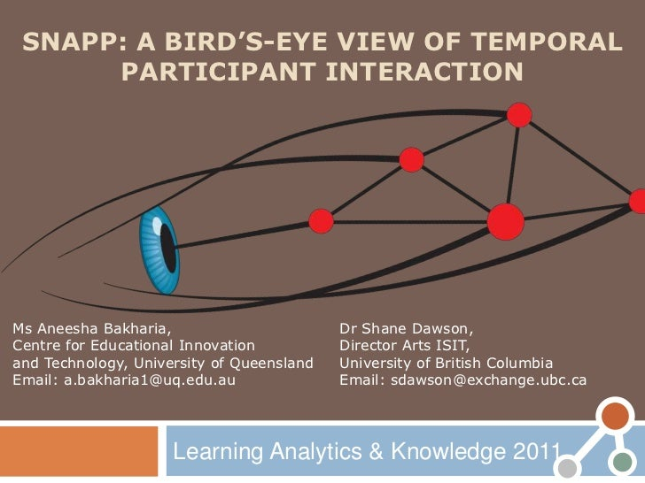 SNAPP: A BIRD'S-EYE VIEW OF TEMPORAL      PARTICIPANT INTERACTIONMs Aneesha Bakharia,                       Dr Shane Dawso...