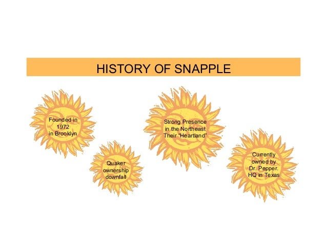 snapple case study solution Building successful brands one brand at a time.