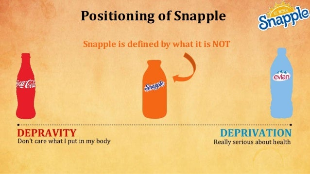 How Snapple got its juice back!
