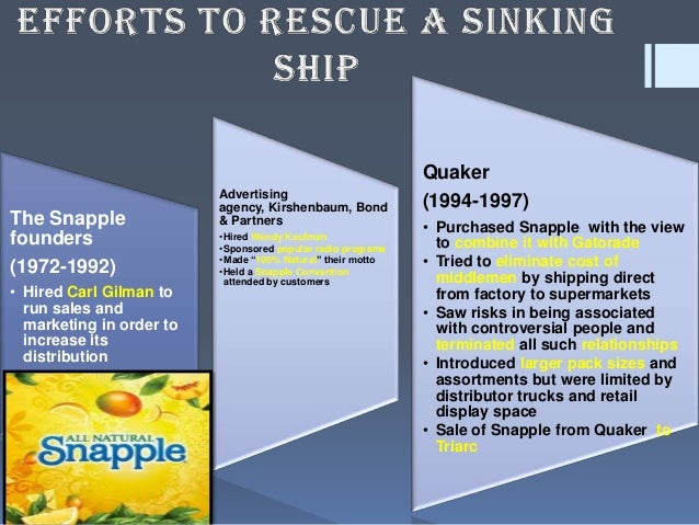 marketing and snapple quaker The quaker oats company bought snapple for $17  snapple paid the city $106 million for the rights and agreed to spend $60 million more to marketing and promotion.