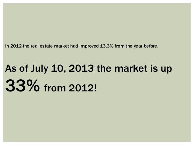 Snapshot of 2013 Real Estate Market Slide 3