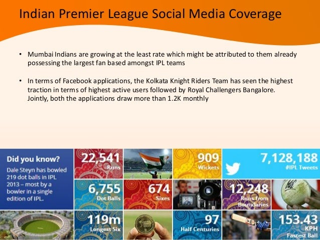 Twitter is extensively featured on the tournament's official website (www.iplt20.com) in variousforms, such as:• The Team ...