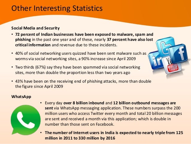 http://en.wikipedia.org/wiki/Communications_in_Indiahttp://indiatechonline.com/snapshot.phphttp://indiatechonline.com/snap...