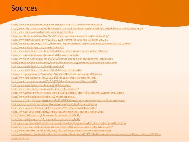 EthinosPresentationson SlideshareSnapshot of DigitalIndia (August 2012)How NGOs can useSocial Media toraise funds11 Twitte...