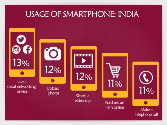 TOP WEBSITES:  INDIA  6 7 amagomn £-  facebook.  3 8    You 9 im1iat! m§§