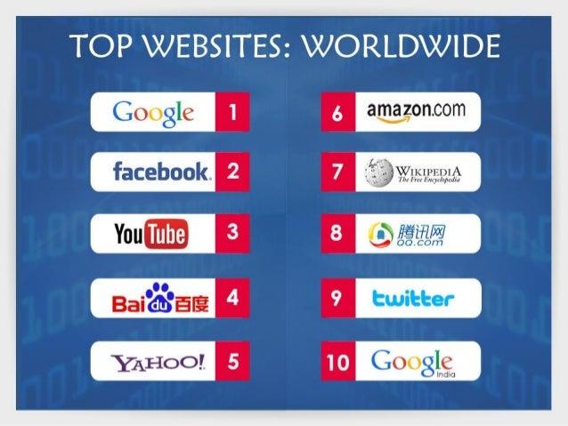 TOP APPS INDIA:  PLAYSTORE   / 'V  true  1. 2. 3. 4. 5. Whatsapp UC Browser Messenger SHAREit Truecaller       6. I 7. 8. ...
