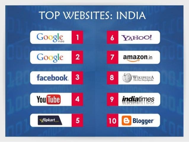 TOP APPS BY CATE6ORY  & I'l  CInD= IOID  News  0 TOI o Narendra Modi o Dailyhunt  0 Dailyhunt o TOI o Narendra Modi  Trave...