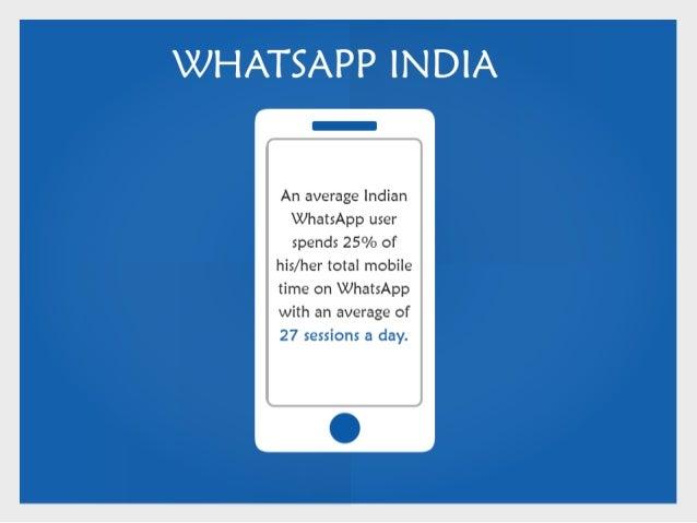 Snapshot of Digital India- September 2015