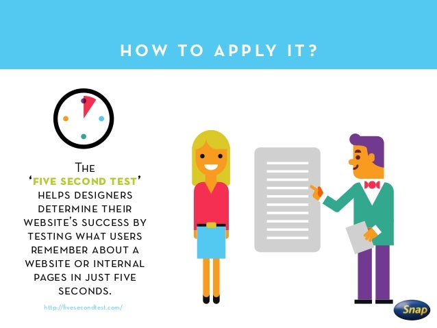 The 'five second test' helps designers determine their website's success by testing what users remember about a website or ...