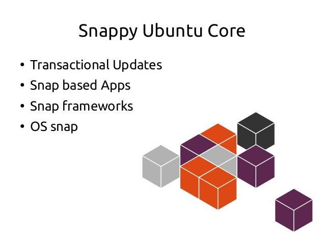 App AppApp Framework Snappy Ubuntu CoreSnappy Ubuntu Core Hardware Abstraction App Gadget