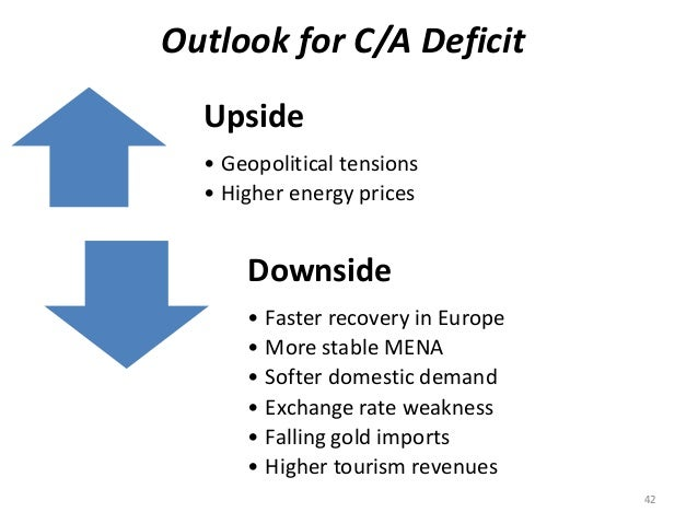 Upside • Geopolitical tensions • Higher energy prices Downside • Faster recovery in Europe • More stable MENA • Softer dom...