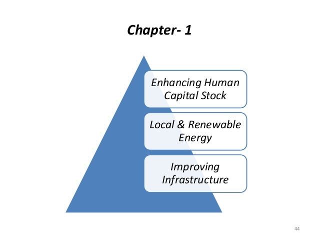 Chapter- 1 44 Enhancing Human Capital Stock Local & Renewable Energy Improving Infrastructure