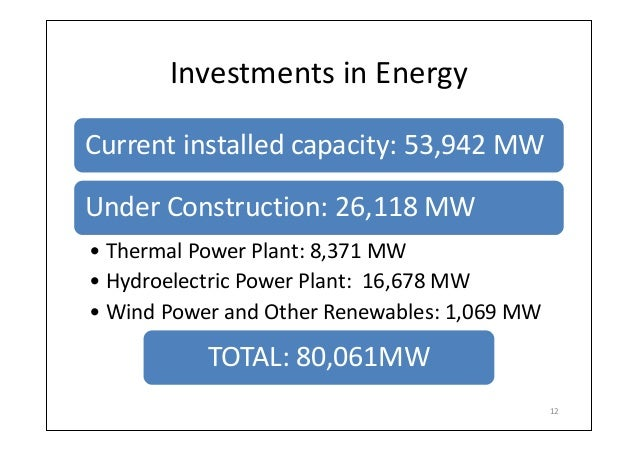 Investments in EnergyCurrent installed capacity: 53,942 MWUnder Construction: 26,118 MW• Thermal Power Plant: 8,371 MW• Hy...