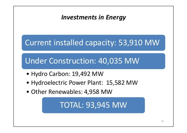 Investments in EnergyCurrent installed capacity: 53,910 MWUnder Construction: 40,035 MW• Hydro Carbon: 19,492 MW• Hydroele...