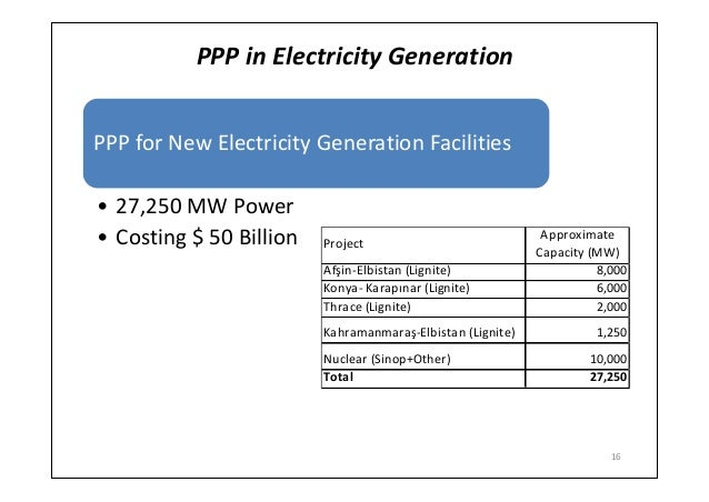 PPP in Electricity Generation16PPP for New Electricity Generation Facilities• 27,250 MW Power• Costing $ 50 Billion Projec...
