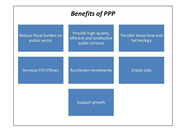 Benefits of PPPReduce fiscal burden onpublic sectorProvide high-quality,efficient and productivepublic servicesTransfer kn...