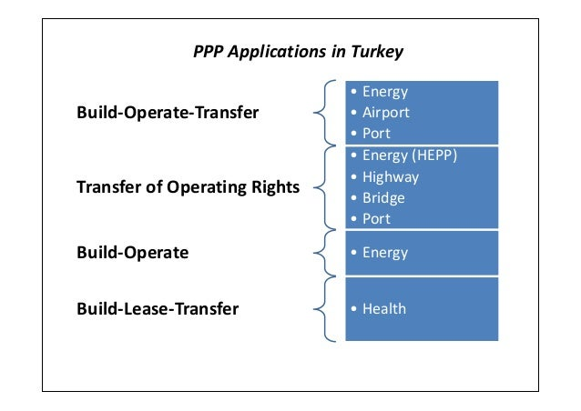 PPP Applications in TurkeyBuild-Operate-Transfer• Energy• Airport• PortTransfer of Operating Rights• Energy (HEPP)• Highwa...