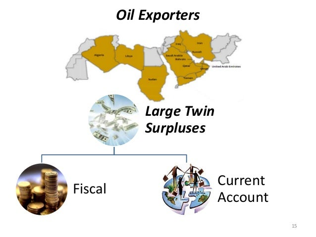 Oil Exporters 15 Large Twin Surpluses Fiscal Current Account