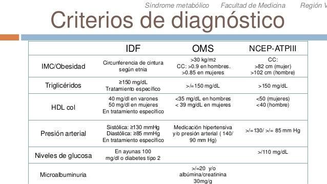 Diabetes Tratamiento: Tratamiento Para La Diabetes