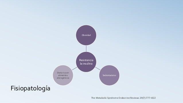 viagra hypotension
