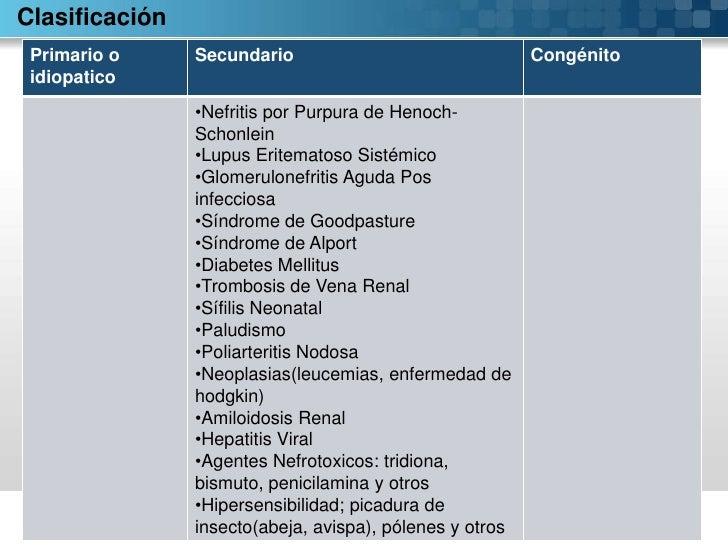 Síndrome nefrótico Slide 3