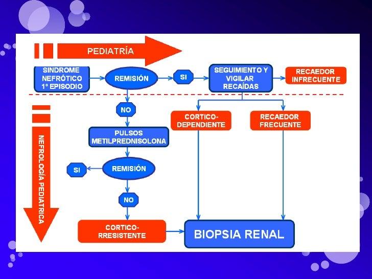 Inmunizaciones                                               Enfermedad                                              metab...