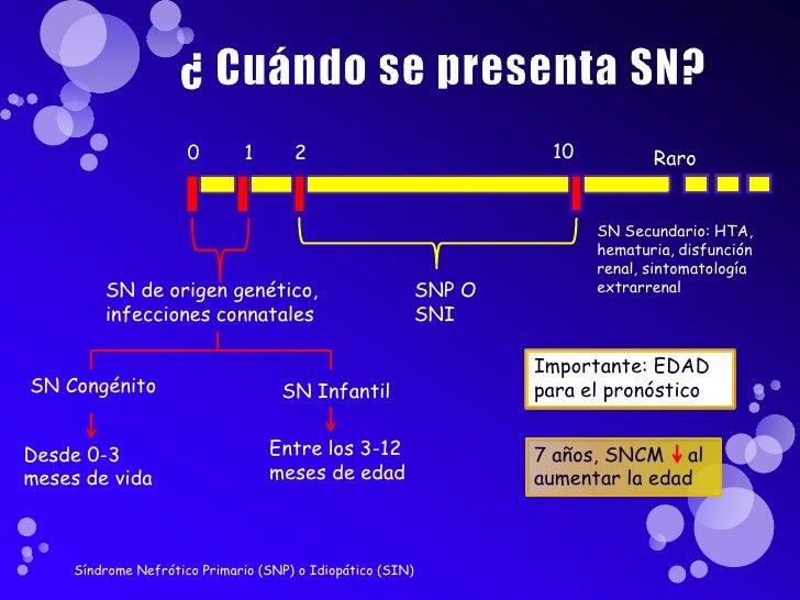 • Síndrome urémico hemolítico               • Púrpura de Henoch SchonleinEnfermedades               • Artritis reumatoide ...