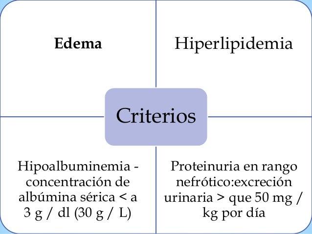 Patogenia Mecanismos de lesión glomerular Mecanismos de la proteinuria: * Pérdida de carga aniónica (no daño estructural) ...