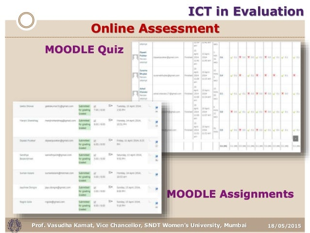 18/05/2015Prof. Vasudha Kamat, Vice Chancellor, SNDT Women's University, Mumbai MOODLE Quiz ICT in Evaluation Online Asses...