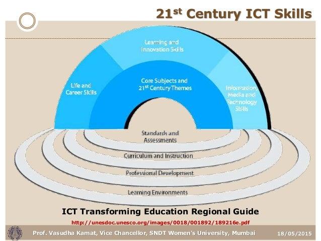 18/05/2015Prof. Vasudha Kamat, Vice Chancellor, SNDT Women's University, Mumbai ICT Transforming Education Regional Guide ...