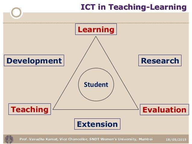 18/05/2015Prof. Vasudha Kamat, Vice Chancellor, SNDT Women's University, Mumbai ICT in Teaching-Learning Teaching Learning...