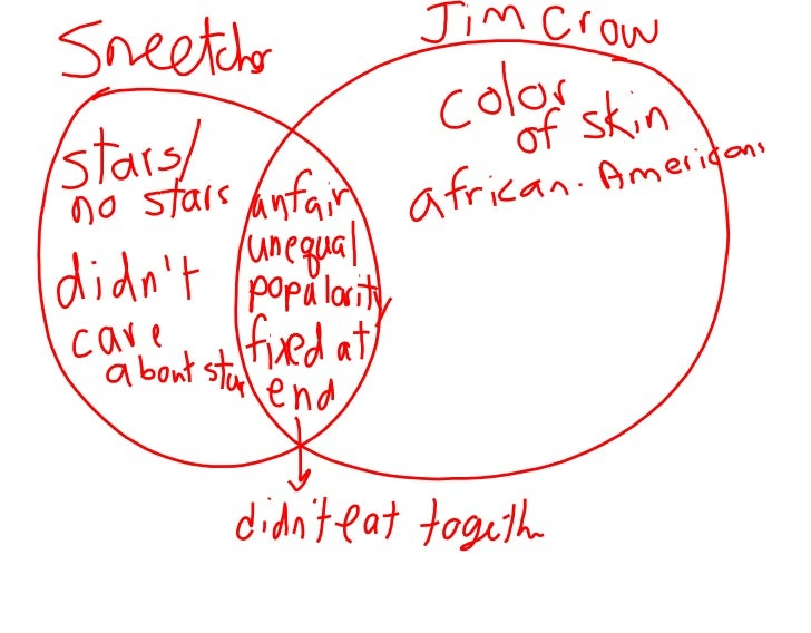 Sneetches and Jim Crow