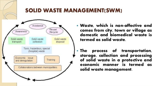 SOLID WASTE MANAGEMENT(SWM)  Waste, which is non-affective and comes from city, town or village as domestic and biomedica...