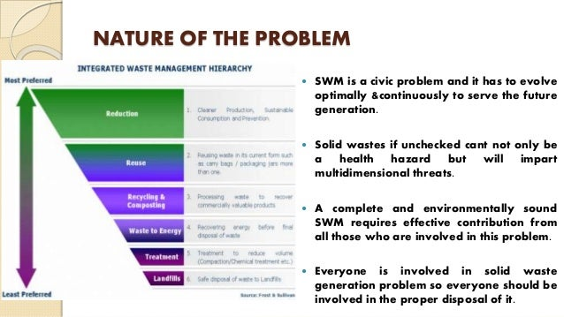 NATURE OF THE PROBLEM  SWM is a civic problem and it has to evolve optimally &continuously to serve the future generation...